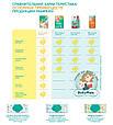 Подгузники Pampers Premium Care New Born Размер 1 (Для новорожденных) 2-5 кг, 22 подгузника, фото 9