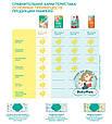 Подгузники Pampers Premium Care New Born Размер 2 (Для новорожденных) 3-6 кг, 80 подгузников, фото 4