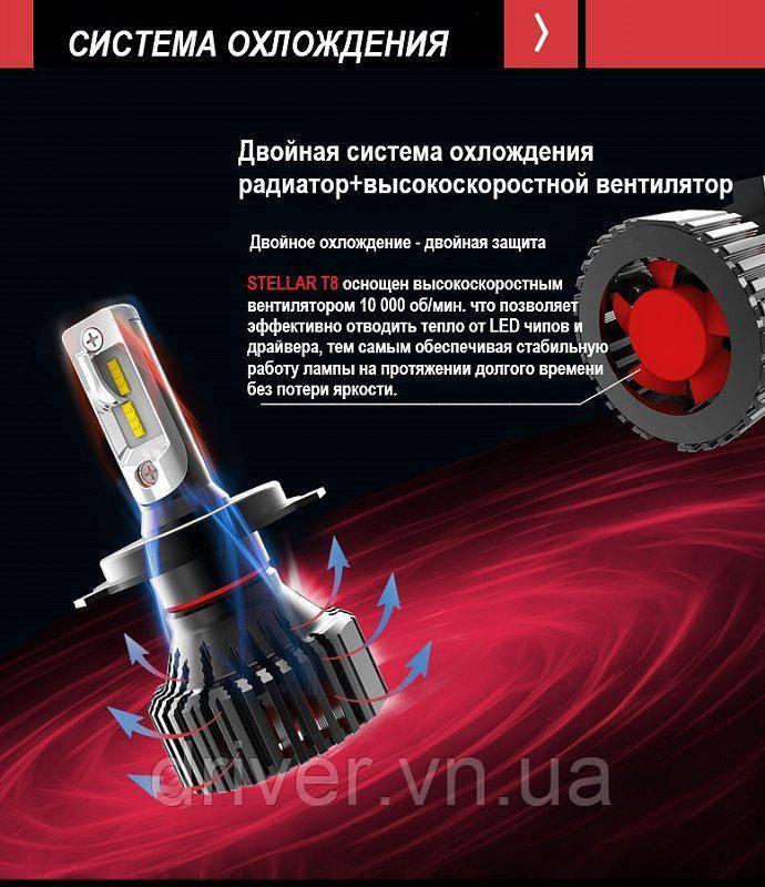 Лампочки LED Н1 T8 6500K / 8000Lm, 9-32V