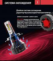 Лампочки LED Н1 T8 6500K / 8000Lm, 9-32V, фото 1