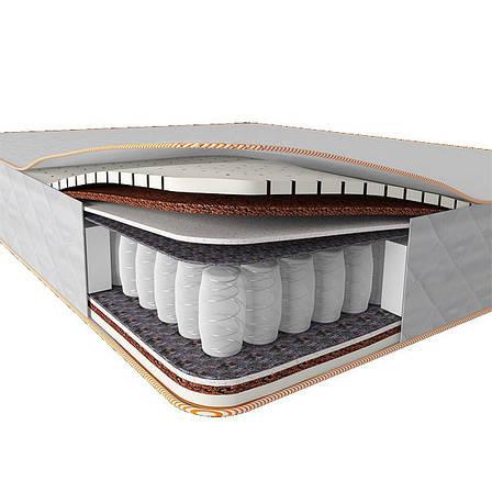 Матрас ортопедический Matroluxe Сиэтл Pocket Spring 160x200 см (7250), фото 2