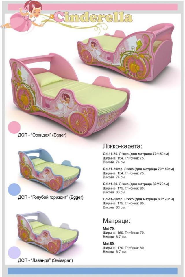 Кровать-карета Cinderella (матрас дополнительная опция) ассортимент