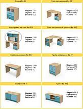 Письменный стол Кв-08-3 Акварели бирюзовые, фото 2