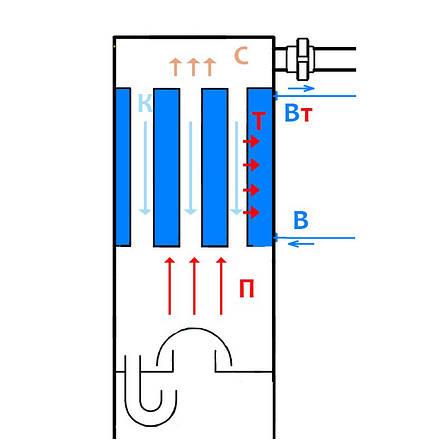 Медный дистиллятор Аламбик 50 л, с дефлегматором, фото 2
