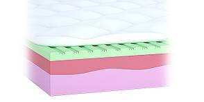 Матрас ортопедический Матролюкс Флирт 90x200 см (7367), фото 2