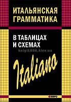 Итальянский язык (Italiano)   Грамматика в таблицах и схемах   Галузина   Каро
