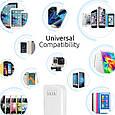 Универсальная мобильная батарея Promate reliefMate-13 White, фото 7