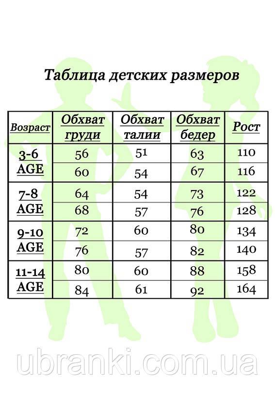 Таблица детских размеров фото