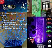 Пузырьковая панель (светильник) ПС-3