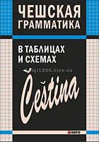 Чешский язык (Česky) | Грамматика в таблицах и схемах | Князькова | Каро