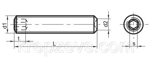 Схема настановного гвинта DIN 916
