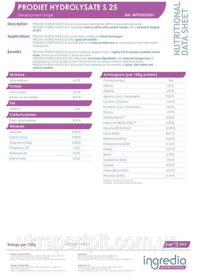 комплексные аминокислоты состав