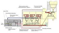 Парогазовая установка подогрева инертных материалов «ПГУ 600», фото 1