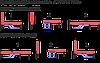 Диван-Ліжко Фаворит D-03 AM, D-AA 928, D-03 AM (DAVIDOS TM), фото 5