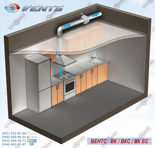 Применение прямоточного вентилятора VENTS VK на кухне