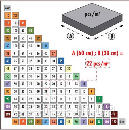 Основа для укладки плитки толщиной 3-12 мм (шов 1,5 мм) 2000шт, фото 2