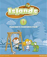Islands 1 TB big pack+CD