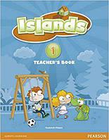 Islands 1 TB+test