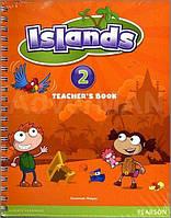 Islands 2 TB+test