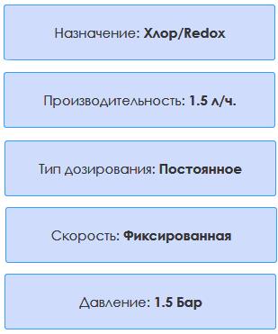Перистальтический насос AquaViva Cl 1,5 л/ч (KXRX1H1HM1002)