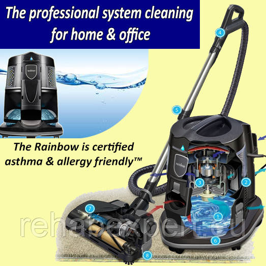 похудение с помощью воды отзывы пылесос