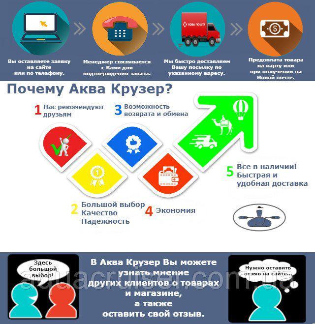 купить аксессуары для лодок и катеров в Украине - фурнитура борика - Аква Крузер