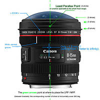 CANON EF 8-15mm F4L fish eye USM