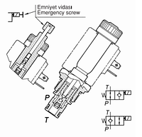 005.543.E00 /NC 40 литров в минуту/3-4-16UNF/CE-101-L (15,87mm)