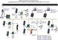 Программное обеспечение контроля доступа, фото 1