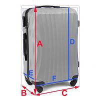 Класифікація валіз за розмірами