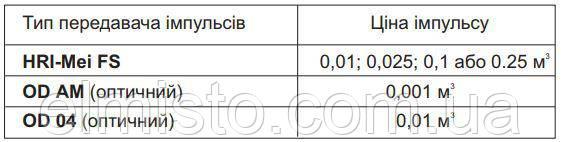 Модуль и передатчик импульсов заказывайте в ЭЛМИСТО, Харьков