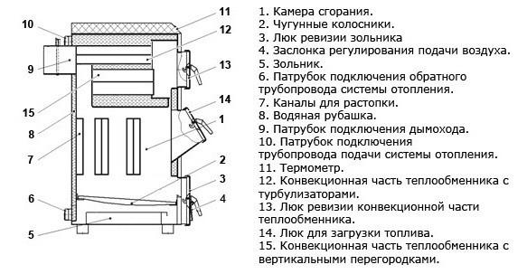 Корди Случ 16-20 кВт