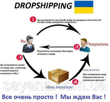 Дропшиппинг — предложение сотрудничества для наших клиентов