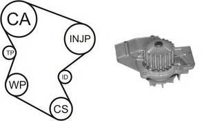 Комплект ГРМ + помпа Fiat Scudo/Peugeot Expert/Citroen Berlingo 1.9D 98-