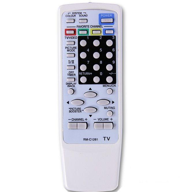Пульт ДУ для JVC RM-C1261