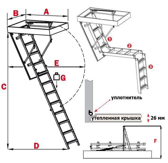 Комбинированные чердачные лестницы Oman Stallux Termo