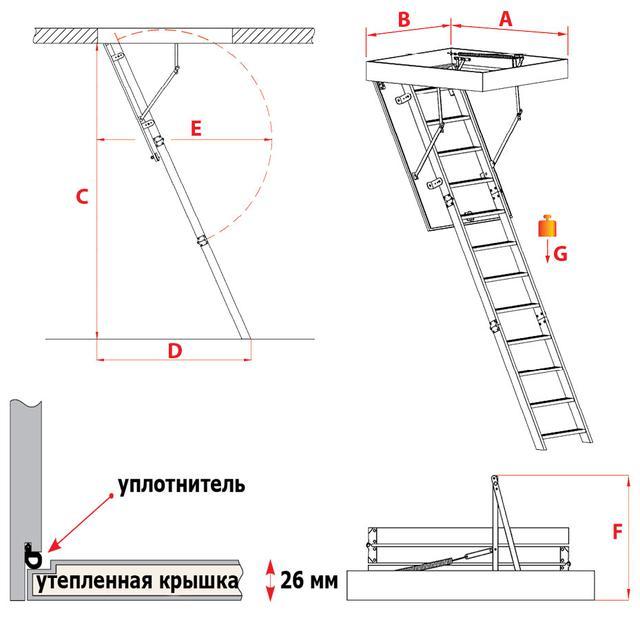 Деревянные чердачные лестницы Oman Long Termo PS