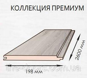 Стеновые панели МДФ коллекции Премиум
