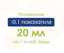 дозировка препарата AquaDoctor pH Minus