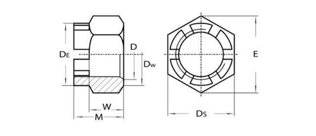 Схема гайкикорончатойМ20оцинкованной DIN 935 купить