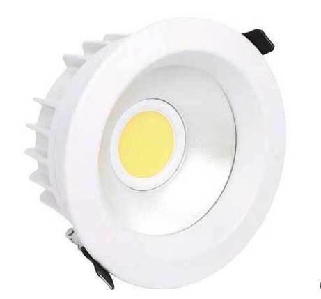 Светодиодный светильник Horoz (HL696L) 10W 4200K белый Код.55538, фото 2