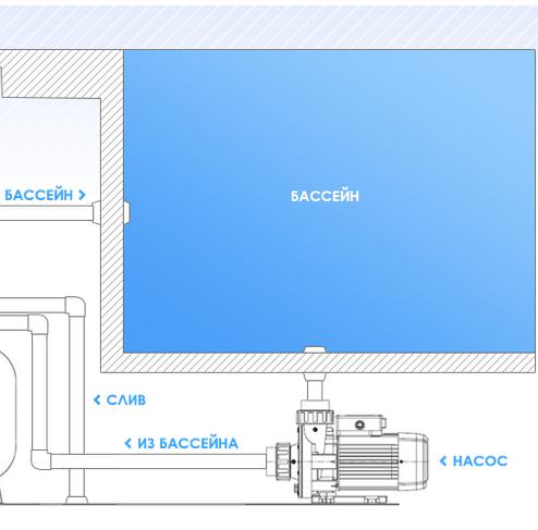 Схема монтажа насоса дозатора AquaViva 5 л/ч (AML200NPE0009)