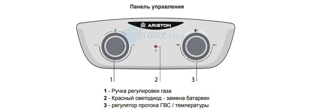 ARISTON FAST R ONM 10 NG