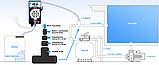 Цифровой дозирующий насос AquaViva Ph/Cl 5л/ч (DRP200) с с авто–дозацией, регулируемая скорость, фото 6