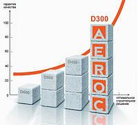Газобетон AEROC (Аэрок)