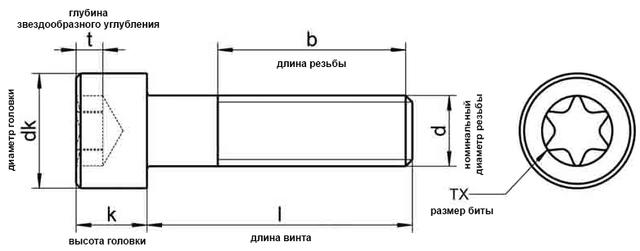 Чертеж винта М4 ISO 14579
