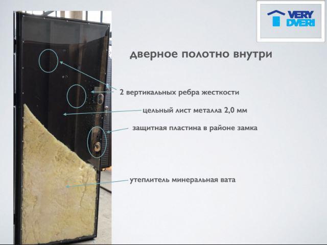 технические характеристики изделия, фото