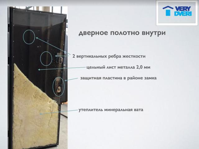 фото: минеральная вата внутри