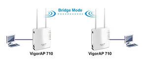 Wi-Fi точка доступа Draytek VigorAP 710, фото 2