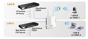 Wi-Fi точка доступа Draytek VigorAP 810, фото 2